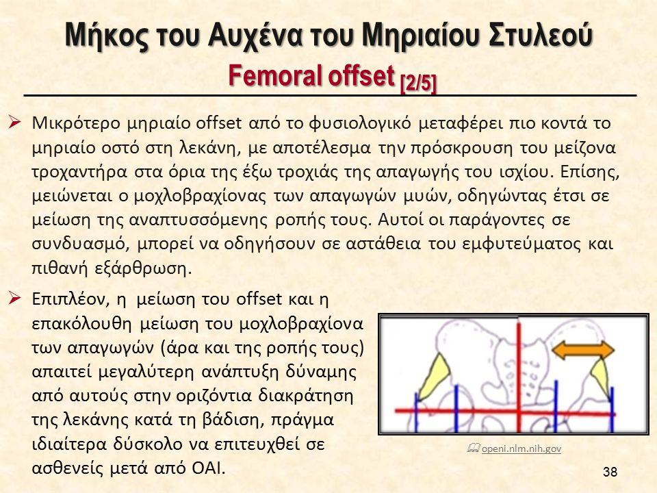 Μήκος του Αυχένα του Μηριαίου Στυλεού Femoral offset [3/5]